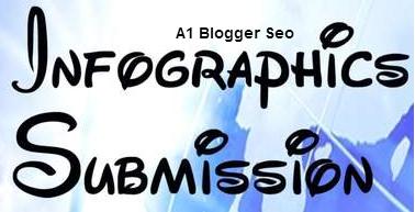 best-infogrphics-sites-list